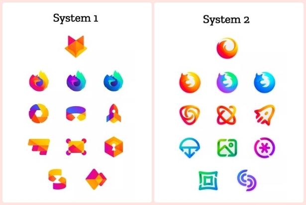 Bạn có biết Mozilla thiết kế lại biểu tượng của Firefox ?