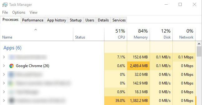 Trình duyệt Chrome có ngốn nhiều RAM?