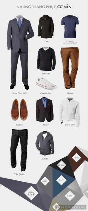 Hướng dẫn Mix đồ nam đa phong cách cùng trang phục cơ bản cho chàng