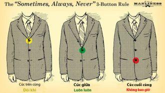 Những nguyên tắc mặc đẹp ít ai biết dành cho nam