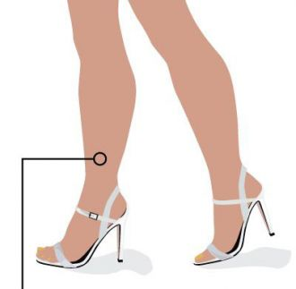 Hướng dẫn chọn quần jeans hợp từng kiểu chân cho nàng