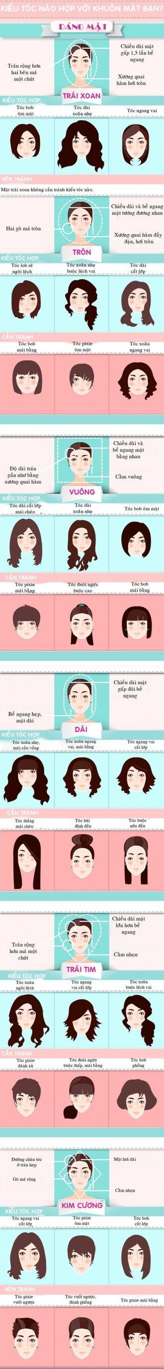 Cách chọn kiểu tóc ngắn tóc dài phù hợp với khuôn mặt tự tin