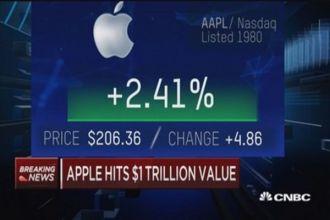 Apple nay là công ty nghìn tỉ USD có cổ phiếu tăng chóng mặt